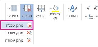 תמונה של חלק מהתפריט המוקפץ הנפתח בעת בחירת התוכן של תא בטבלה ב- Word Web App, שבו האפשרות 'מחק טבלה' מסומנת.