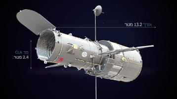 מצגת בנושא טלסקופ האבל
