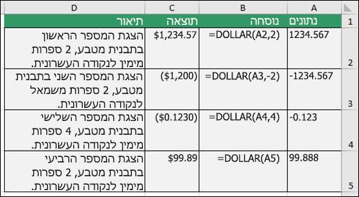 דוגמאות של הפונקציה DOLLAR