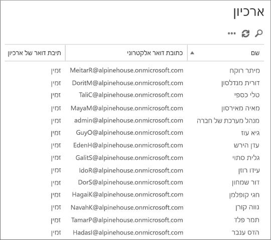 רשימת תיבות הדואר עם תיבת הדואר ארכיון זמין