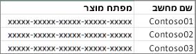 רשימת מפתחות מוצר בת שני טורים לדוגמה.
