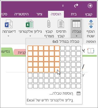 צילום מסך של אופן הוספת טבלה ב- OneNote 2016.