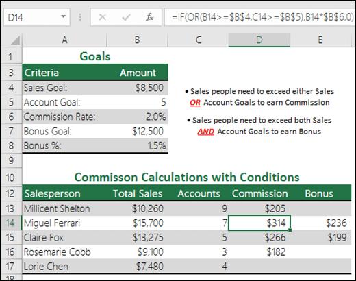 דוגמה לשימוש בפונקציות IF ו- OR לחישוב עמלת המכירות.