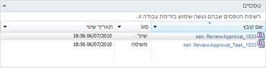טופסי המשימות שנמצאים בשימוש בדף המשימות מפורטים ב- SharePoint Designer