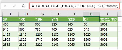השתמש ב- SEQUENCE עם TEXT, DATE, YEAR ו- TODAY כדי ליצור רשימה דינאמית של חודשים עבור שורת הכותרת.