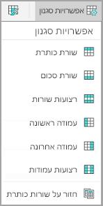 אפשרויות סגנון טבלה android