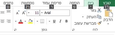 טיפים למקשים של רצועת הכלים של Excel 2013