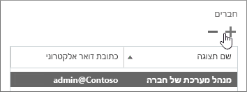 הצגת תיבת הדו-שיח 'משתמש הבטחת שירות' שבה סמל ההוספה מסומן תחת המקטע הנקרא 'חברים'.
