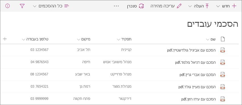 צילום מסך של ספריית הסכמי עובדים