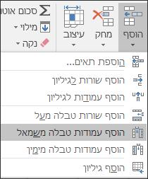 כדי להוסיף עמודת טבלה ' בכרטיסיה ' בית ', לחץ על החץ עבור הוספה > הוסף עמודות טבלה משמאל.