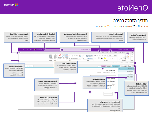 מדריך התחלה מהירה של OneNote 2016 (Windows)