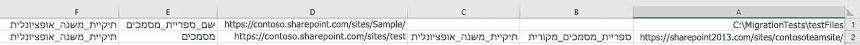 כלי העברה של SPO לדוגמה בתבנית בעת באמצעות קובץ CSV
