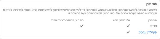 רישום של סוג תוכן האתר