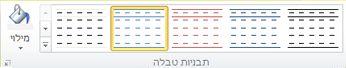 ממשק עיצוב טבלה ב- Publisher 2010