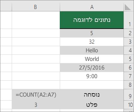 דוגמה לפונקציה COUNT
