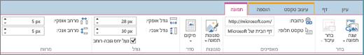 צילום מסך המציג מקטע של רצועת הכלים של SharePoint Online כשהכרטיסיה 'תמונה' נבחרת, והבחירות זמינות בקבוצות 'בחר', 'מאפיינים', 'סגנונות', 'סידור', 'גודל' ו'מרווח'.