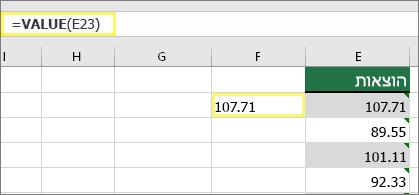תא F23 עם הנוסחה: =VALUE(E23) והתוצאה 107.71