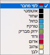 בתיבה עקוב אחר שינוי, אפשרויות הצבע עבור המחבר