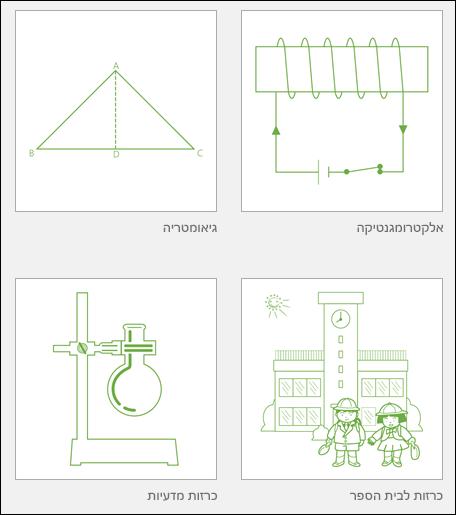 ארבע תמונות ממוזערות של תבניות Visio למגזר החינוך של Microsoft