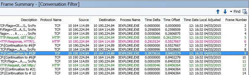 השהיה כללית ב- Netmon, עם הוספה של עמודת ברירת המחדל של Netmon, 'דלתא של זמן', לסיכום המסגרת.