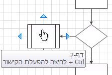 צורת 'תהליך משנה' מייצגת תהליך משנה המוצג בדיאגרמה בדף אחר.
