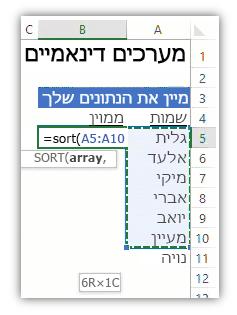 צילום מסך של גליון עבודה של Excel המציג רשימה של נתונים ונוסחה המשתמשת בפונקציה SORT כדי למיין את הרשימה.