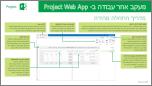 מדריך להתחלה מהירה למעקב אחר העבודה ב- Project Web App