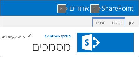הפינה הימנית העליונה של המסך ב-SharePoint 2016 המציגה מפעיל וכותרת של יישומים