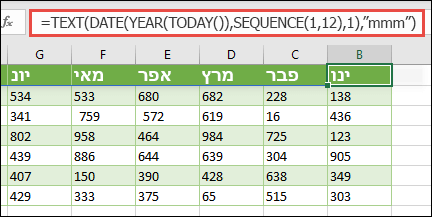 השתמש בשילוב של פונקציות הטקסט, התאריך, השנה, היום והרצף כדי לבנות רשימה דינאמית של 12 חודשים