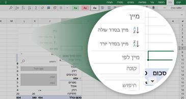 גליון עבודה של Excel עם PivotTable והגדלה של קבוצת התכונות הזמינות