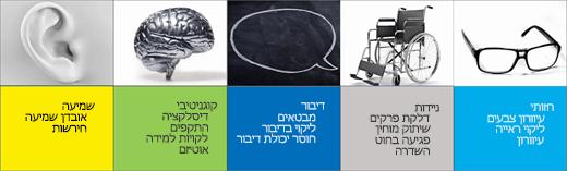 צילום מסך של תרחישי משתמש של Accessibiltiy: חזותי, ניידות, דיבור, קוגניטיבי, שמיעה