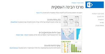 דף הבית של אתר מרכז הבינה העסקית