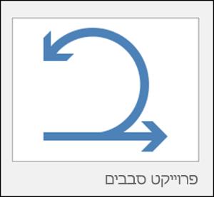 תבנית פרוייקט של ספרינט