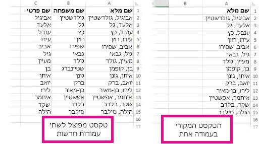 לפני ואחרי פיצול טקסט לעמודות שונות