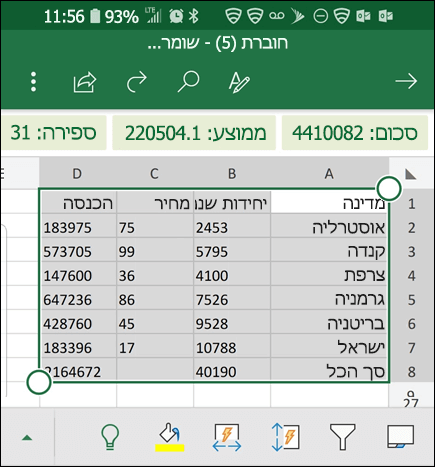 Excel המיר את הנתונים שלך ומחזיר אותו לרשת.