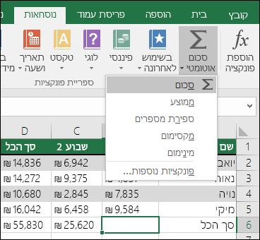 ניתן להשתמש באשף סכום אוטומטי לבניית נוסחת SUM באופן אוטומטי.  בחר טווח מעל/מתחת או משמאל/מימין לטווח שיש לסכם ולאחר מכן עבור לכרטיסיה 'נוסחה' ברצועת הכלים ובחר 'סכום אוטומטי' ו- SUM.