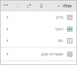 הכרטיסיה ' טבלה ' של Windows phone