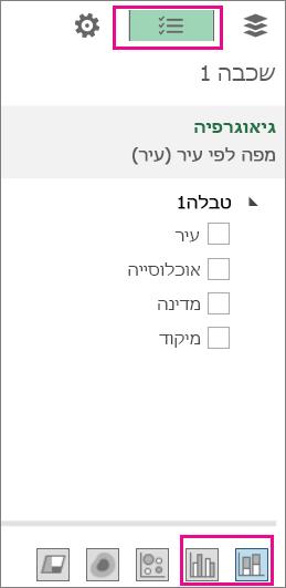 סמלים של 'תרשים טורים מקובץ באשכולות' ו'תרשים עמודות מוערם' בכרטיסיה 'רשימת שדות'