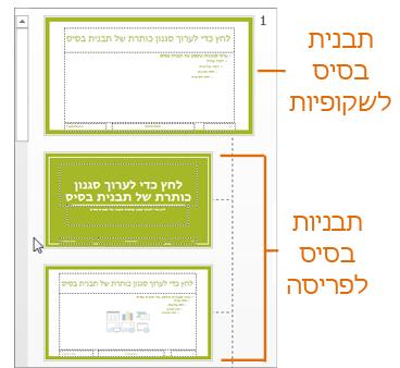 תבנית בסיס לשקופיות עם פריסות בתצוגת תבנית בסיס לשקופיות של PowerPoint