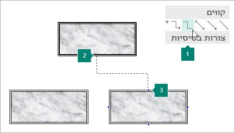 חיבור צורות באמצעות קווים מחברים