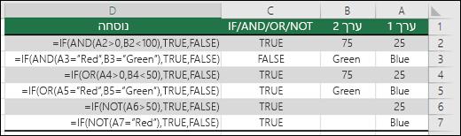 דוגמאות לשימוש בפונקציה IF עם הפונקציות  AND, OR ו- NOT להערכת ערכים מספריים וטקסט