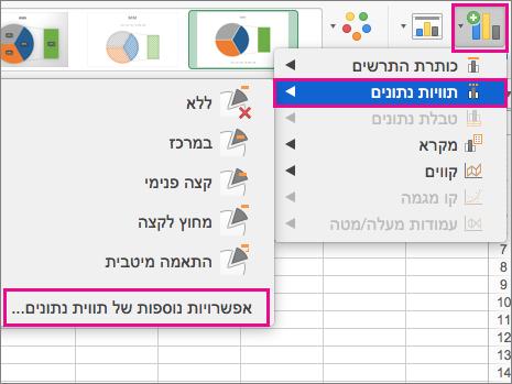 רכיבי הוספת תרשים של Office עבור Mac