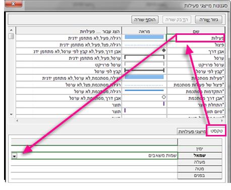 תמונה של הוספת טקסט למייצגי פעילות בתרשים גנט