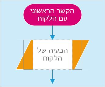 צילום מסך של שתי צורות בדף דיאגרמה. צורה אחת פעילה עבור ערך טקסט.