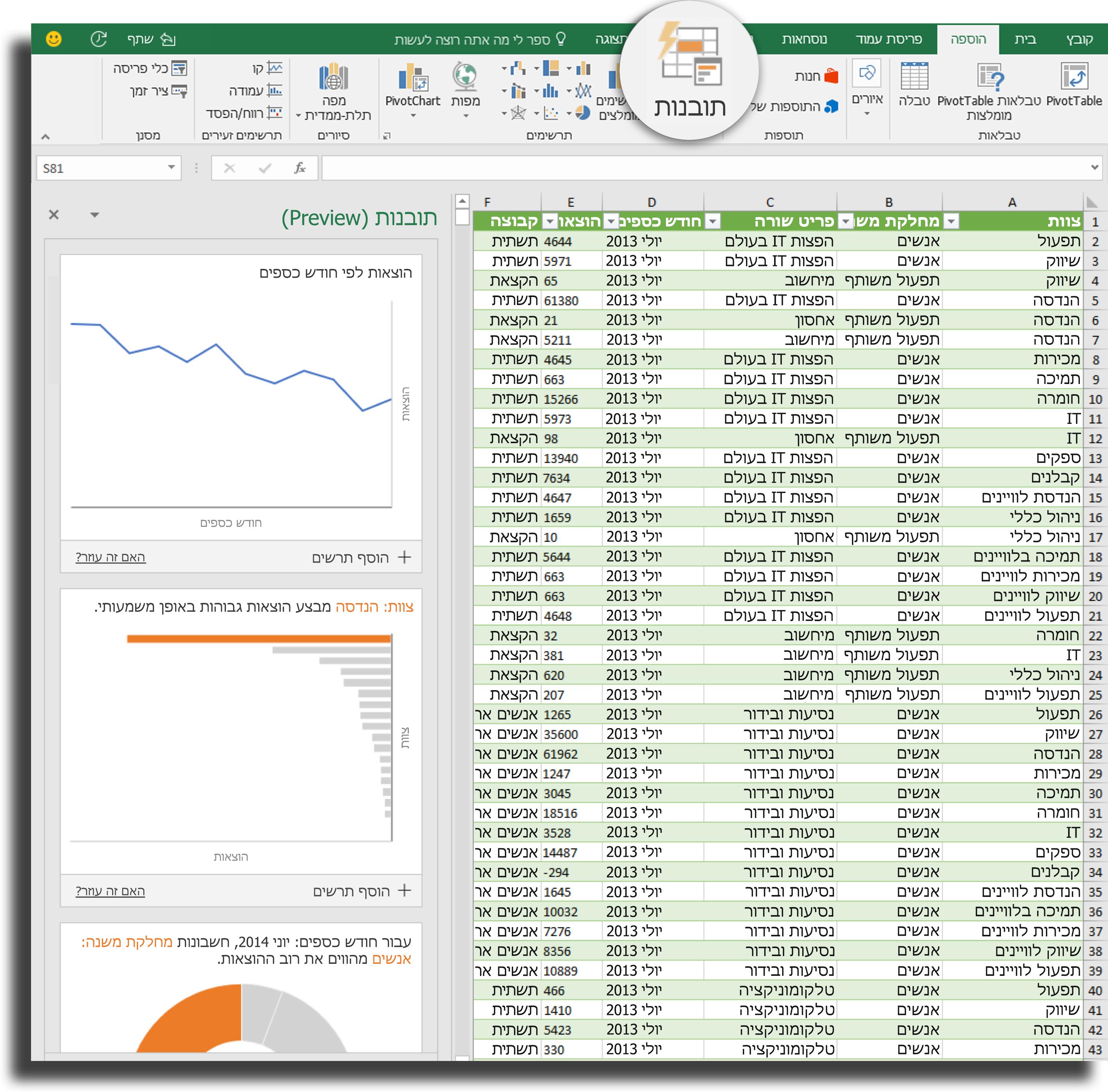 האפשרות 'תובנות' ברצועת הכלים ב- Excel