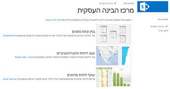 דף הבית של אתר של מרכז בינה עסקית ב- SharePoint Online
