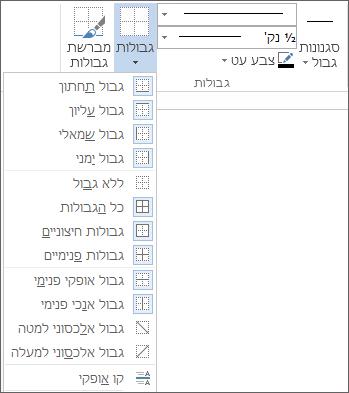 מיקום גבול של טבלה