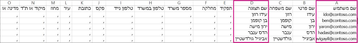 צוין קובץ CVS לדוגמה המכיל שורות ריקות