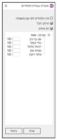 החלונית 'סקירת עבודת תלמידים' עם רשימה של שמות תלמידים ורווחים לערכי ציונים מתוך 100 שנותרו ריקים.