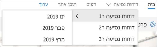 דוגמה של תפריט מדורג של SharePoint